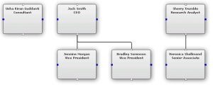 ip2014-account-hierarchy-1