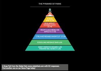 pyramid-of-pains-snap-poll