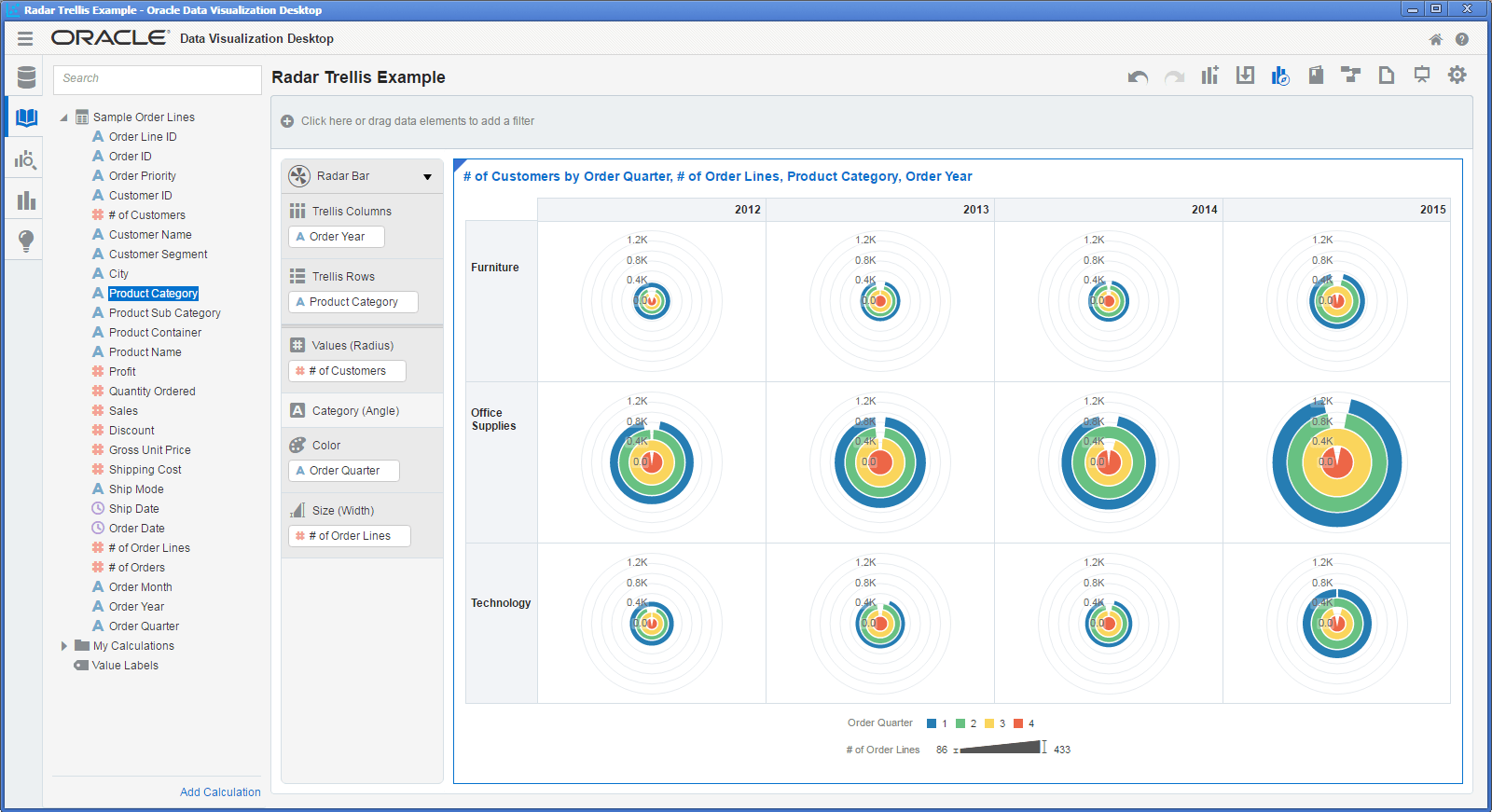 Oracle Data Visualization Desktop The Siebel Hub